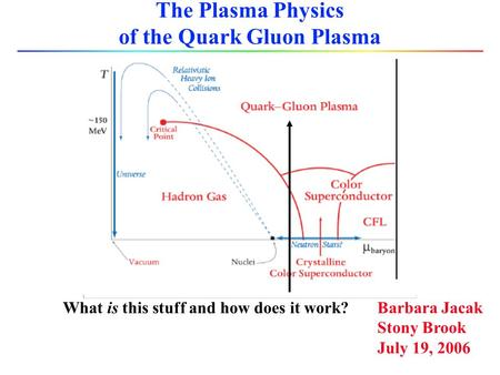 The Plasma Physics of the Quark Gluon Plasma What is this stuff and how does it work? Barbara Jacak Stony Brook July 19, 2006.