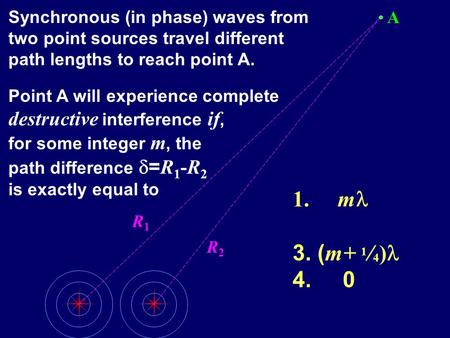 R1R1 R2R2 Synchronous (in phase) waves from two point sources travel different path lengths to reach point A. A Point A will experience complete destructive.