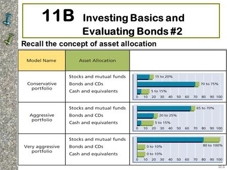 11B Investing Basics and Evaluating Bonds #2