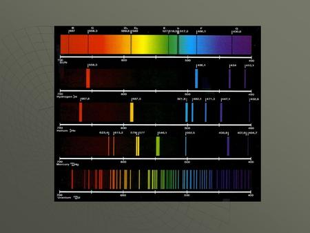 If you pass white light through a gas sample of an element and then look at the light through a spectroscope afterwards, you will see wavelengths missing.