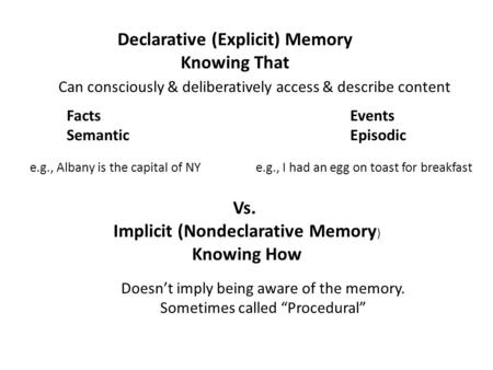 Declarative (Explicit) Memory Knowing That Facts Semantic Events Episodic Can consciously & deliberatively access & describe content e.g., Albany is the.