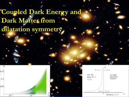 Coupled Dark Energy and Dark Matter from dilatation symmetry.