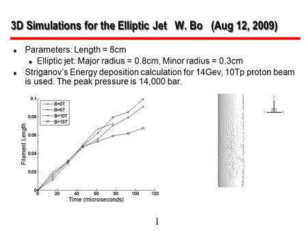 1 3D Simulations for the Elliptic Jet W. Bo (Aug 12, 2009) Parameters: Length = 8cm Elliptic jet: Major radius = 0.8cm, Minor radius = 0.3cm Striganov's.