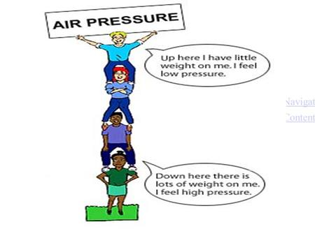 Skip to Navigation Skip to Content. Variation of Air Pressure with Altitude.