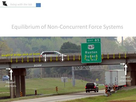 Living with the lab Equilibrium of Non-Concurrent Force Systems support reactions weight of bridge deck on beam BEAM.