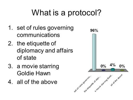 What is a protocol? 1.set of rules governing communications 2.the etiquette of diplomacy and affairs of state 3.a movie starring Goldie Hawn 4.all of the.