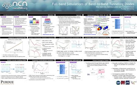 Full-band Simulations of Band-to-Band Tunneling Diodes Woo-Suhl Cho, Mathieu Luisier and Gerhard Klimeck Purdue University Investigate the performance.
