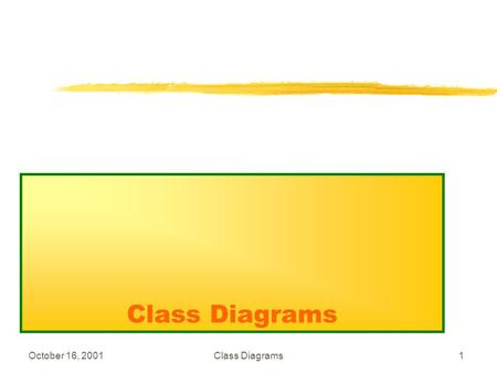 October 16, 2001Class Diagrams1. October 16, 2001Class Diagrams2 (Design) Class Diagrams (1) zA class diagram is a visual representation of various classes.