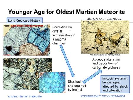 Younger Age for Oldest Martian Meteorite Ancient Martian Meteorite COSMOCHEMISTRY iLLUSTRATED Long Geologic History Formation by crystal accumulation in.