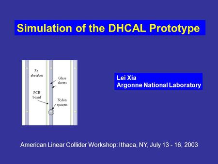 Simulation of the DHCAL Prototype Lei Xia Argonne National Laboratory American Linear Collider Workshop: Ithaca, NY, July 13 - 16, 2003 Fe absorber Glass.