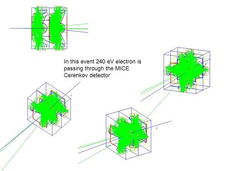 In this event 240 eV electron is passing through the MICE Cerenkov detector.