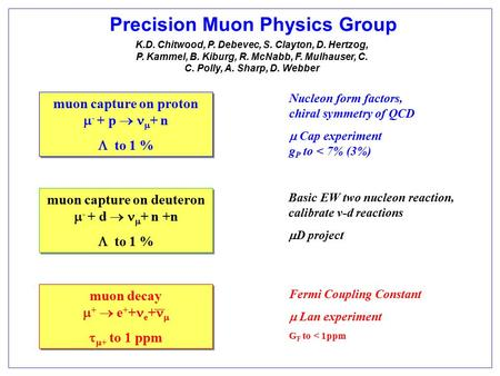 Precision Muon Physics Group muon capture on proton  - + p   + n  to 1 % muon capture on proton  - + p   + n  to 1 % Nucleon form factors, chiral.
