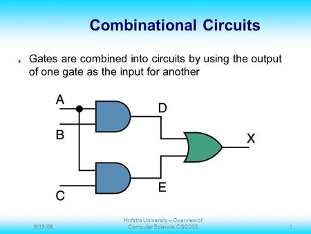 9/19/06 Hofstra University – Overview of Computer Science, CSC005 1 Combinational Circuits Gates are combined into circuits by using the output of one.