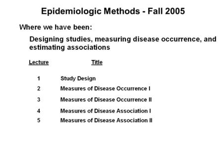 Epidemiologic Methods - Fall 2005. Bias in Clinical Research: Selection Bias Framework for understanding error in clinical research –systematic error: