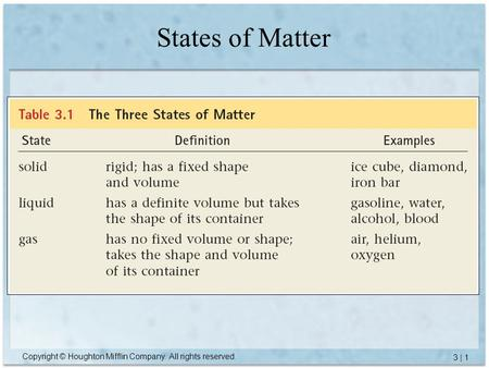 Copyright © Houghton Mifflin Company. All rights reserved. 3 | 1 States of Matter.