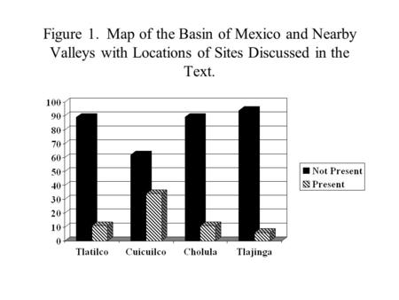 Figure 1. Map of the Basin of Mexico and Nearby Valleys with Locations of Sites Discussed in the Text.