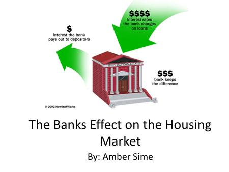 The Banks Effect on the Housing Market By: Amber Sime.