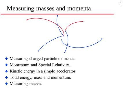 1 Measuring masses and momenta u Measuring charged particle momenta. u Momentum and Special Relativity. u Kinetic energy in a simple accelerator. u Total.