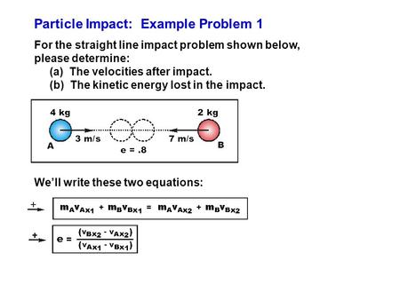 Particle Impact: Example Problem 1 For the straight line impact problem shown below, please determine: (a) The velocities after impact. (b) The kinetic.