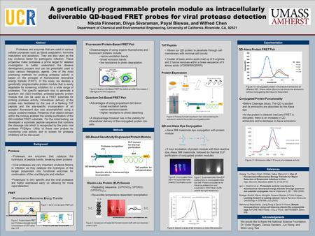 TEMPLATE DESIGN © 2008 www.PosterPresentations.com A genetically programmable protein module as intracellularly deliverable QD-based FRET probes for viral.