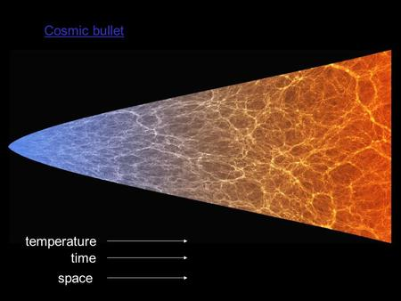 Time space Cosmic bullet temperature. Another look at dark halos J. Dubinski Toronto/CITA New big cosmo simulations Halos vs. Elliptical Galaxies –deVaucouleurs.