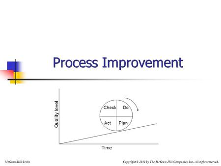 Process Improvement Quality level Time Check Do Act Plan