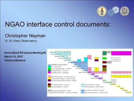 NGAO interface control documents: Christopher Neyman W. M. Keck Observatory Keck NGAO PD phase Meeting #6 March 19, 2007 Videoconference.