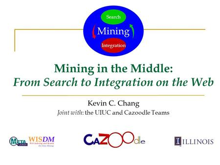 Mining in the Middle: From Search to Integration on the Web Kevin C. Chang Joint with : the UIUC and Cazoodle Teams Mining Integration Search.