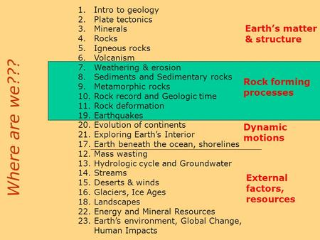 Where are we??? Earth's matter & structure Rock forming processes