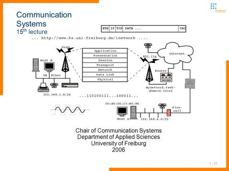 1 | 51 Communication <strong>Systems</strong> 15 th lecture Chair of Communication <strong>Systems</strong> Department of Applied Sciences University of Freiburg 2006.
