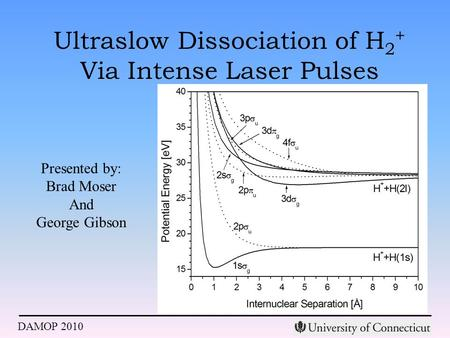 Ultraslow Dissociation of H 2 + Via Intense Laser Pulses Presented by: Brad Moser And George Gibson DAMOP 2010.