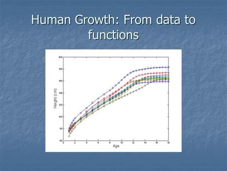 Human Growth: From data to functions. Challenges to measuring growth We need repeated and regular access to subjects for up to 20 years. We need repeated.