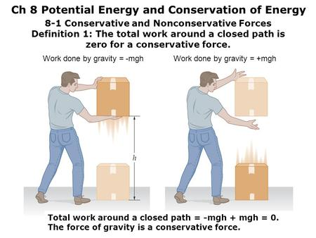 8-1 Conservative and Nonconservative Forces Definition 1: The total work around a closed path is zero for a conservative force. Work done by gravity =