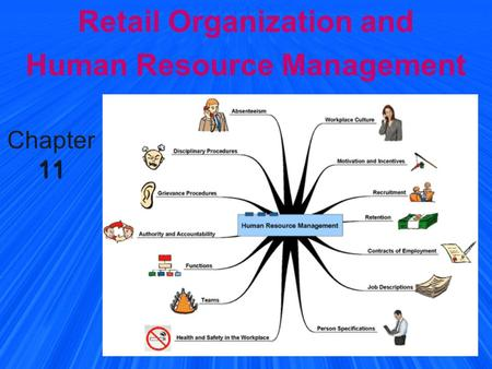 11 Chapter 11 Retail Organization and Human Resource Management.