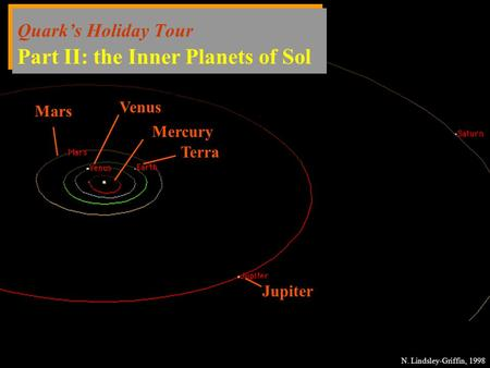 Quark's Holiday Tour Part II: the Inner Planets of Sol N. Lindsley-Griffin, 1998 Mars Venus Terra Mercury Jupiter.