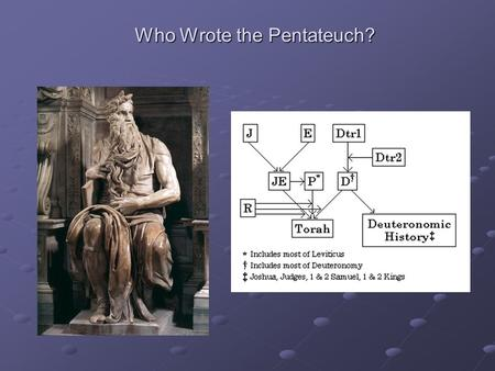 Who Wrote the Pentateuch?. Was Moses the Author? By the time the First Testament was canonized (AFTER the beginning of the Christian movement), it was.