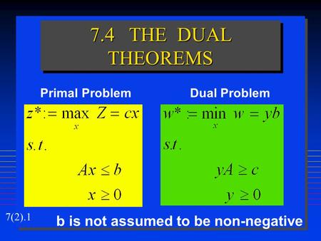 7(2).1 7.4 THE DUAL THEOREMS Primal ProblemDual Problem b is not assumed to be non-negative.