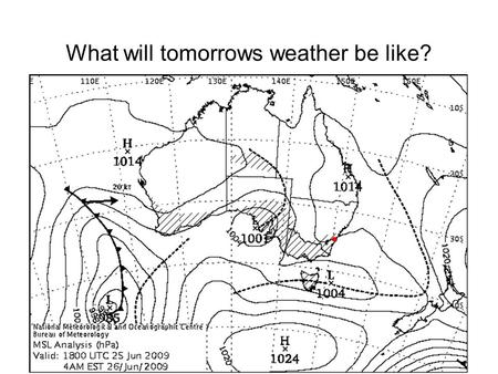 What will tomorrows weather be like?. You have 2min to write everything you think of when you hear the word AID.