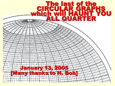 The last of the CIRCULAR GRAPHS which will HAUNT YOU ALL QUARTER January 13, 2005 [Many thanks to H. Bob]