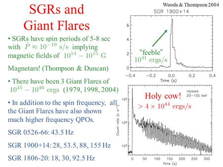 SGRs have spin periods of 5-8 sec with implying magnetic fields of Magnetars! (Thompson & Duncan) There have been 3 Giant Flares of (1979, 1998, 2004)