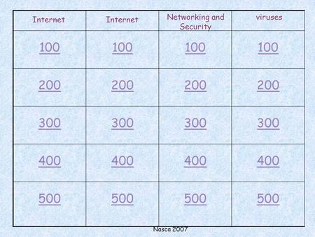 Nasca 2007 100 200 300 400 500 Internet Networking and Security viruses.