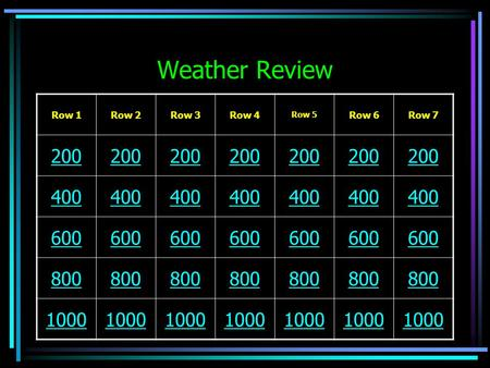 Weather Review Row 1Row 2Row 3Row 4 Row 5 Row 6Row 7 200 400 600 800 1000.