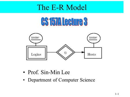 1–1 The E-R Model Prof. Sin-Min Lee Department of Computer Science.