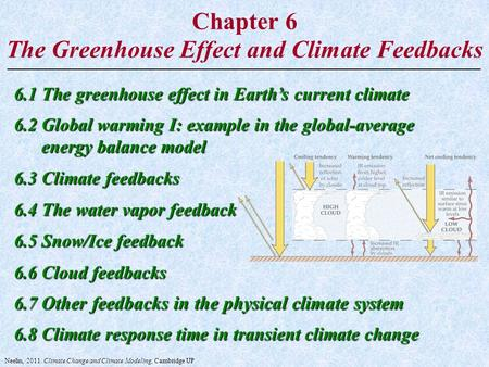 Chapter 6 The Greenhouse Effect and Climate Feedbacks