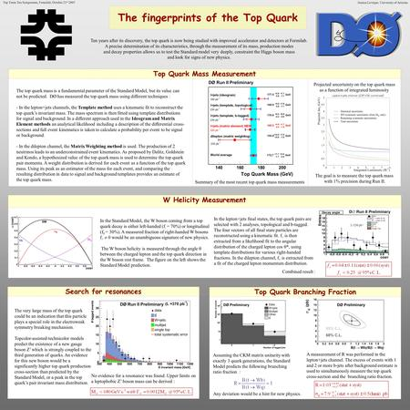 Search for resonances The fingerprints of the Top Quark Jessica Levêque, University of Arizona Top Quark Mass Measurement Top Turns Ten Symposium, Fermilab,