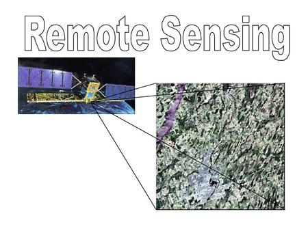 Remote Sensing. Remote Sensing Remote Sensing requires the following: 1. Electromagnetic Energy Source 2. Interaction with a Target 3. Sensor.