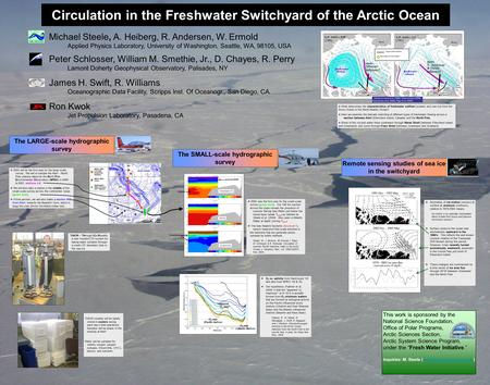 Circulation in the Freshwater Switchyard of the Arctic Ocean Michael Steele, A. Heiberg, R. Andersen, W. Ermold Applied Physics Laboratory, University.