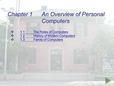 Chapter 1An Overview of Personal Computers  1.1The Roles of Computers 1.1The Roles of Computers 1.1The Roles of Computers  1.2History of Modern Computers.