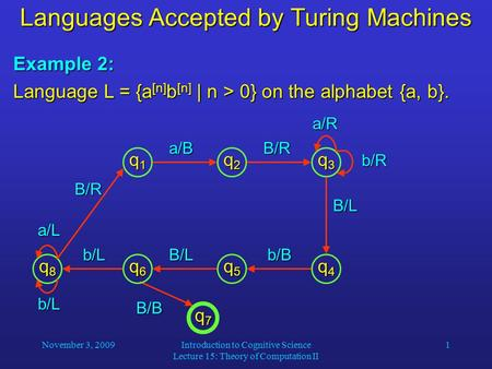 November 3, 2009Introduction to Cognitive Science Lecture 15: Theory of Computation II 1 Languages Accepted by Turing Machines Example 2: Language L =