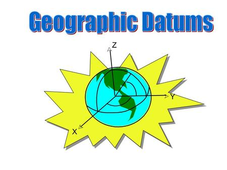 Geographic Datums Y X Z The National Imagery and Mapping Agency (NIMA) and the Defense Mapping School Reviewed by:____________	Date:_________ Objective: